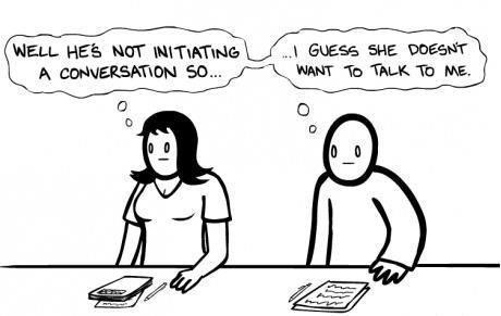 social.anxiety